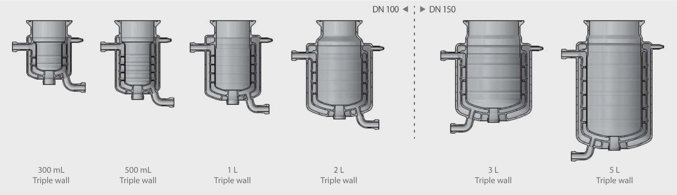Reaction vessel volumes from 300 mL to 5 L