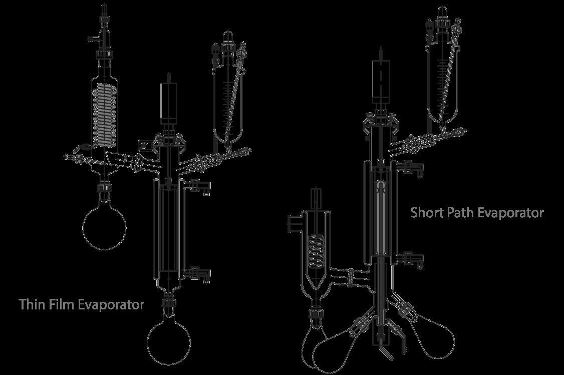 Thin Film Evaporator Vs Short Path Evaporator Comparison