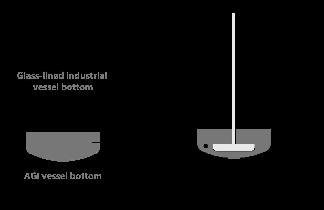 Vessel bottom similar to industrial vessels